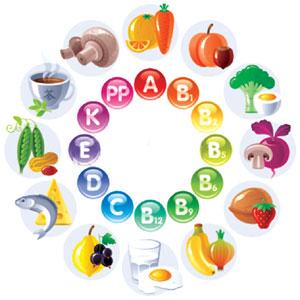 دانلود پاورپوینت کامل درباره انواع ویتامین B و C