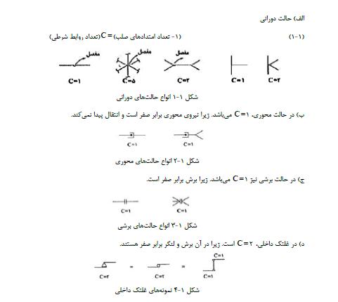 جزوه و تست های تحلیل سازه